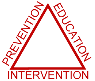 Prevention Education Intervention